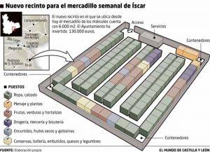 nuevo-mercadillo-iscar-grafico